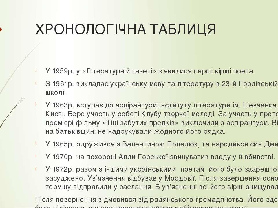 ХРОНОЛОГІЧНА ТАБЛИЦЯ У 1959р. у «Літературній газеті» з'явилися перші вірші п...