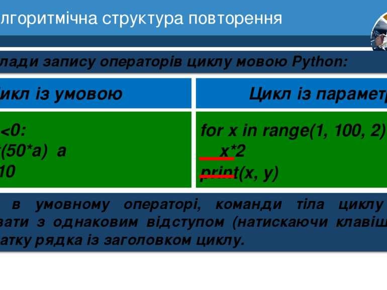 7 Алгоритмічна структура повторення Розділ 1 § 3 Приклади запису операторів ц...