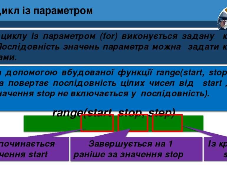 7 Цикл із параметром Розділ 1 § 3 Тіло циклу із параметром (for) виконується ...
