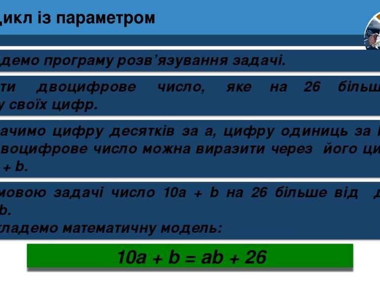 7 Цикл із параметром Розділ 1 § 3 більше від Складемо програму розв'язування ...