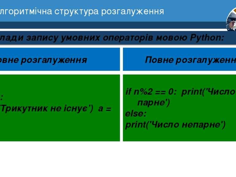 7 Алгоритмічна структура розгалуження Розділ 1 § 3 Приклади запису умовних оп...