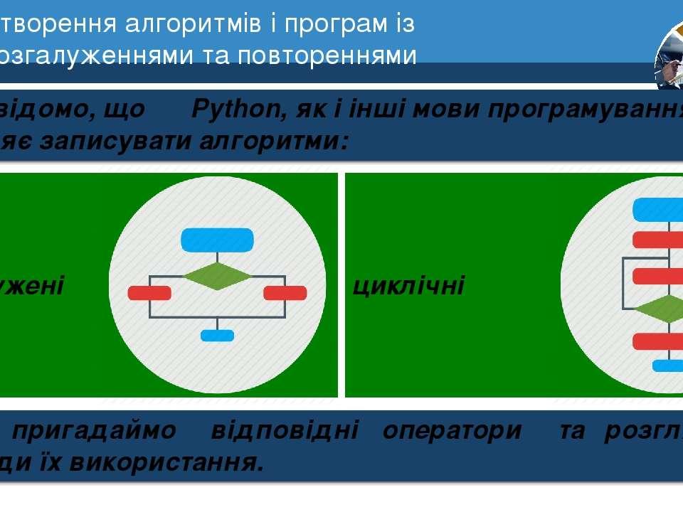 7 Створення алгоритмів і програм із розгалуженнями та повтореннями Розділ 1 §...