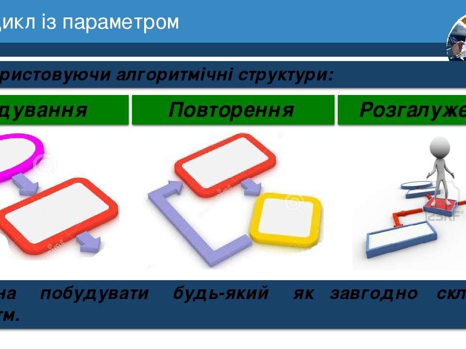 7 Цикл із параметром Розділ 1 § 3 Використовуючи алгоритмічні структури: Слід...
