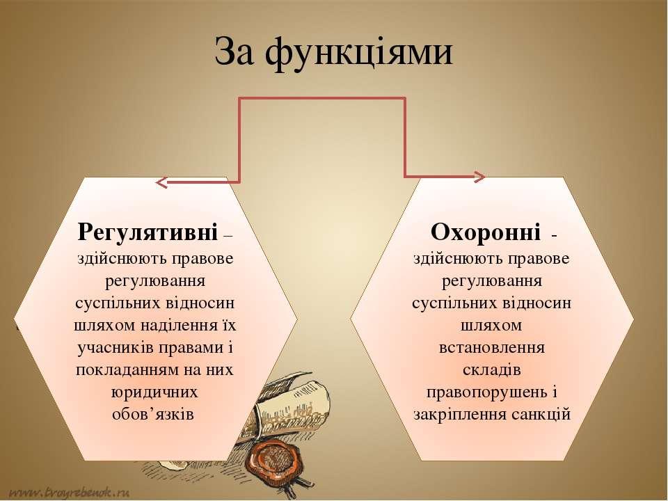 За функціями Регулятивні – здійснюють правове регулювання суспільних відносин...