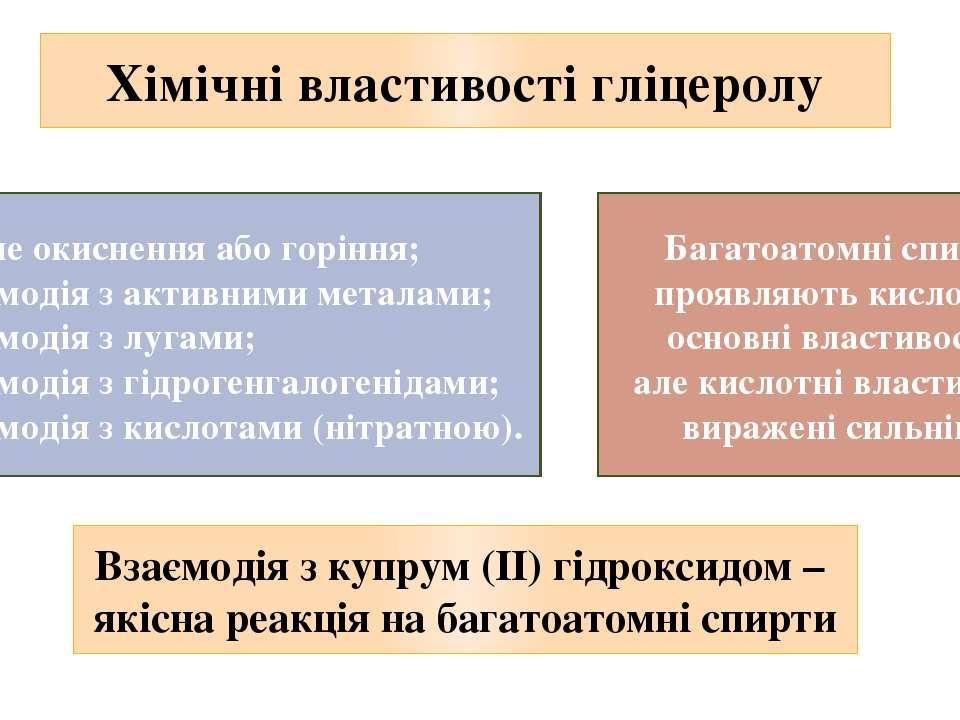 1. Повне окиснення або горіння; 2. Взаємодія з активними металами; 3. Взаємод...