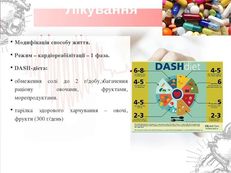Лікування Модифікація способу життя. Режим – кардіореабілітації – 1 фаза. DAS...