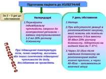 Підготовка пацієнта до ХОЛЕГРАФІЇ Напередодні Перевірити індивідуальну чутлив...