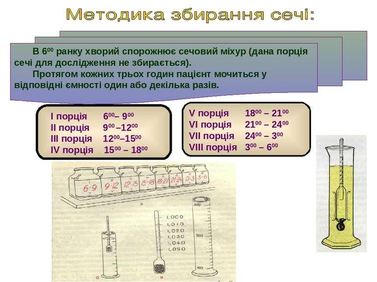 В 600 ранку хворий спорожнює сечовий міхур (дана порція сечі для дослідження ...