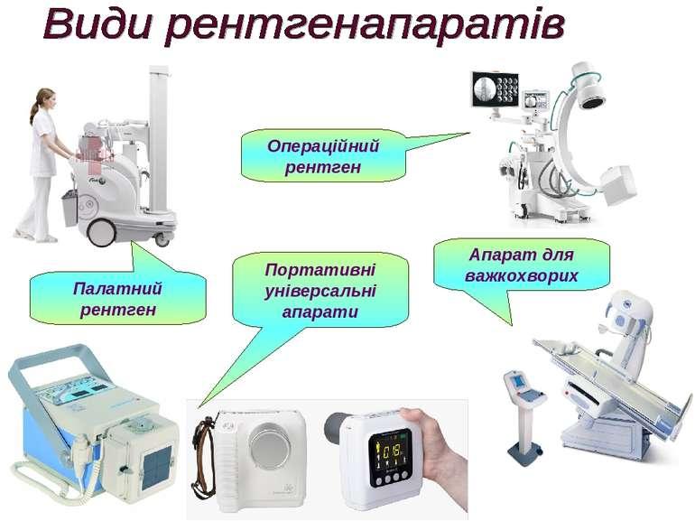 Палатний рентген Портативні універсальні апарати Операційний рентген Апарат д...