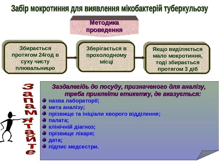 Методика проведення Збирається протягом 24год в суху чисту плювальницю Зберіг...