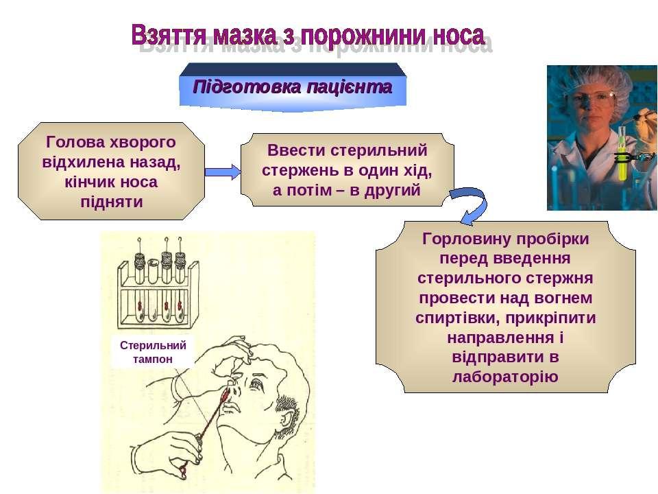 Підготовка пацієнта Голова хворого відхилена назад, кінчик носа підняти Ввест...
