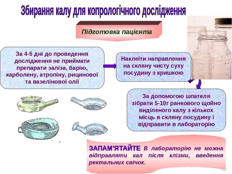 Підготовка пацієнта За 4-5 дні до проведення дослідження не приймати препарат...