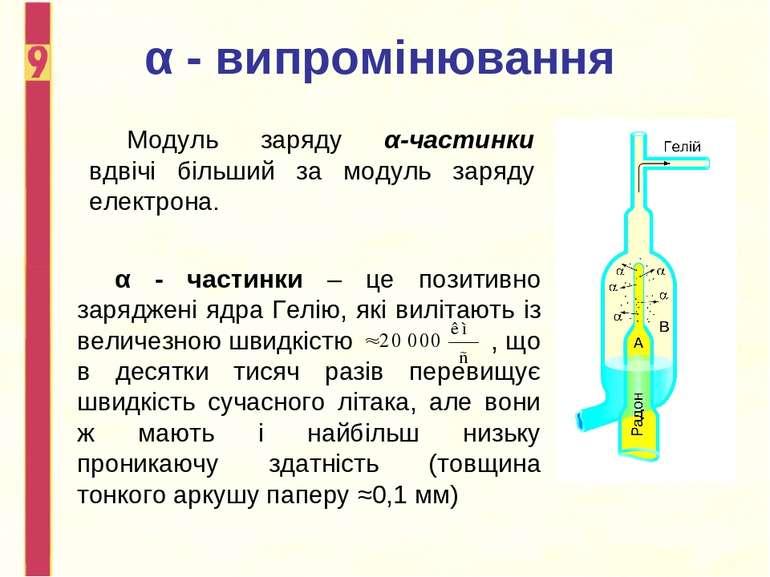 α - випромінювання α - частинки – це позитивно заряджені ядра Гелію, які вилі...