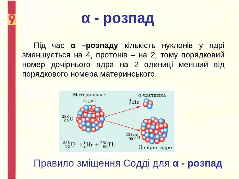 Під час α –розпаду кількість нуклонів у ядрі зменшується на 4, протонів – на ...