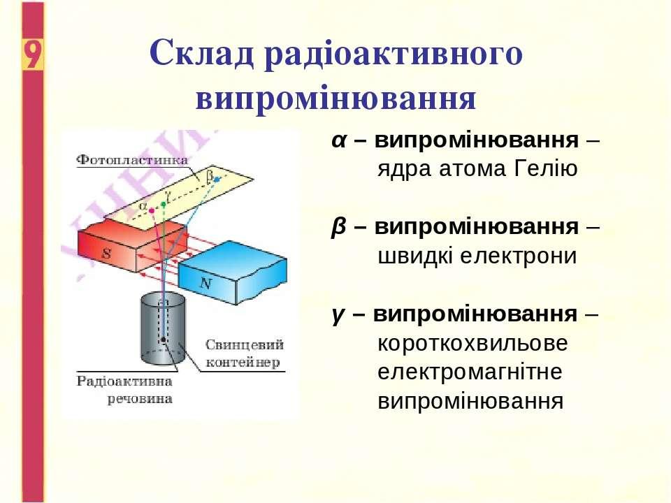 Склад радіоактивного випромінювання α – випромінювання – ядра атома Гелію β –...