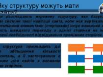 Яку структуру можуть мати сайти? Розділ 1 § 4 Інколи розглядають мережеву стр...