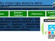 Яку структуру можуть мати сайти? Розділ 1 § 4 Розрізняють внутрішню структуру...