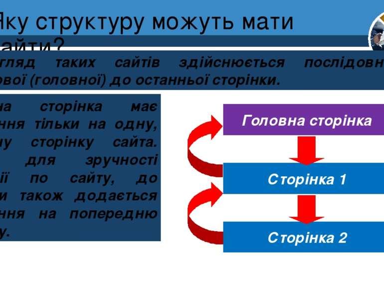 Яку структуру можуть мати сайти? Розділ 1 § 4 Перегляд таких сайтів здійснюєт...