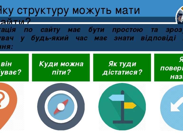 Яку структуру можуть мати сайти? Розділ 1 § 4 Навігація по сайту має бути про...