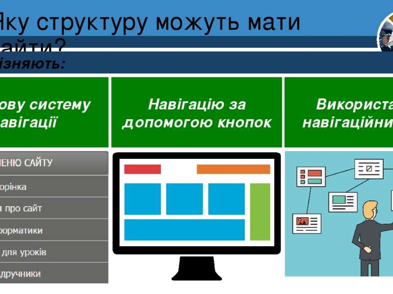 Яку структуру можуть мати сайти? Розділ 1 § 4 Розрізняють: Текстову систему н...