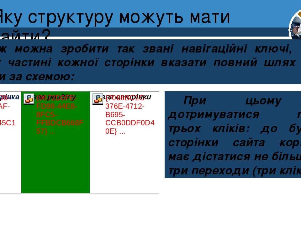 Яку структуру можуть мати сайти? Розділ 1 § 4 Також можна зробити так звані н...