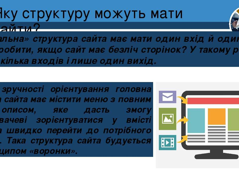 Яку структуру можуть мати сайти? Розділ 1 § 4 «Ідеальна» структура сайта має ...