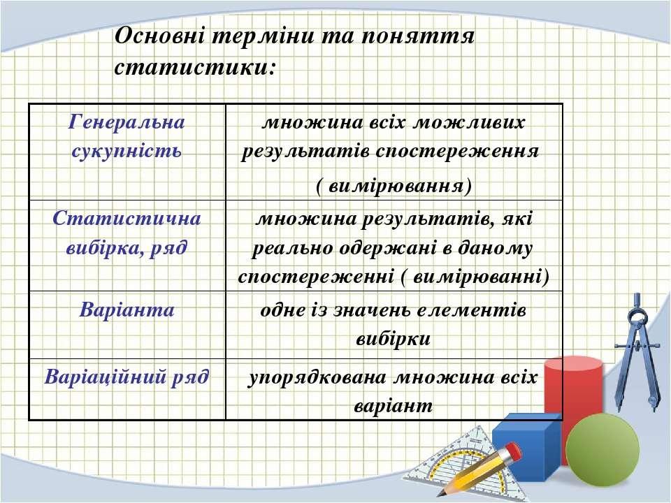 Основні терміни та поняття статистики: