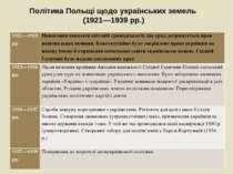 Політика Польщі щодо українських земель (1921—1939 рр.) 1921—1923 рр Намаганн...