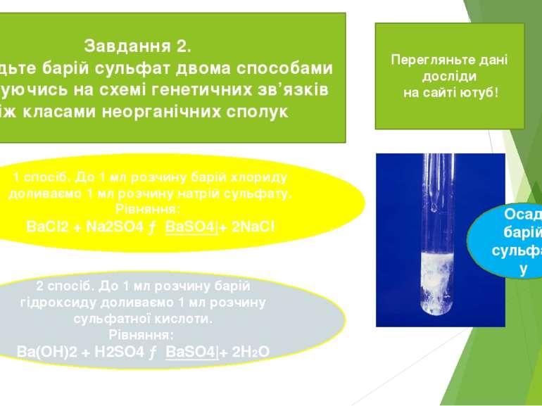 Завдання 2. Добудьте барій сульфат двома способами грунтуючись на схемі генет...