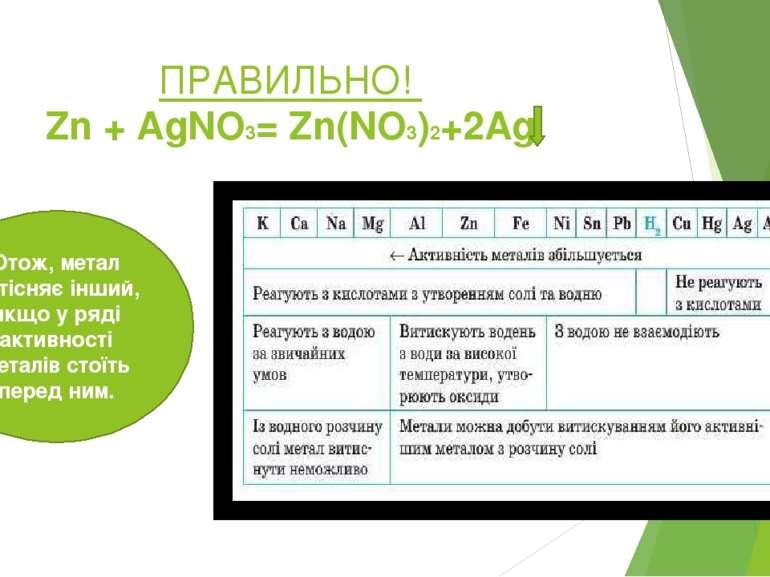 ПРАВИЛЬНО! Zn + AgNO3= Zn(NO3)2+2Ag Отож, метал витісняє інший, якщо у ряді а...
