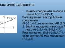 Практичне завдання Знайти координати вектора АВ, якщо А(-3;1), В(5;4). Розв'я...