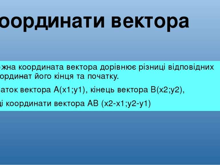 Координати вектора Кожна координата вектора дорівнює різниці відповідних коор...