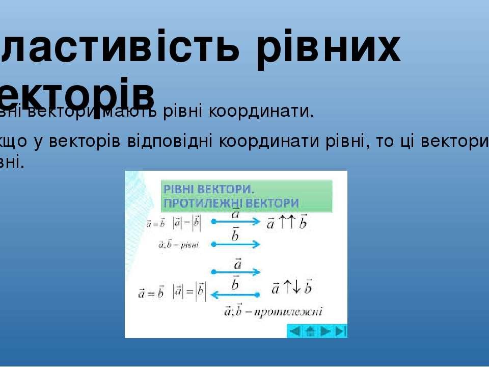 Властивість рівних векторів Рівні вектори мають рівні координати. Якщо у вект...
