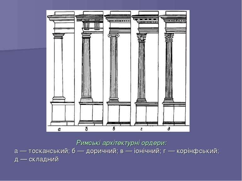 Римські архітектурні ордери: а — тосканський; б — доричний; в — іонічний; г —...