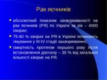 Рак яєчників абсолютний показник захворюваності на рак яєчників (РЯ) по Украї...