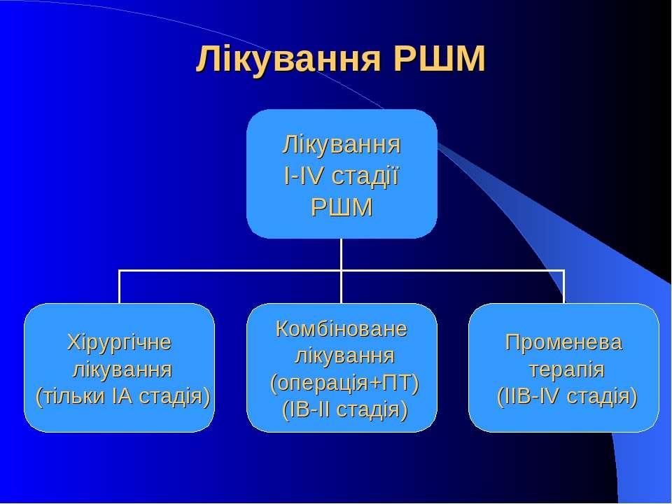 Лікування РШМ
