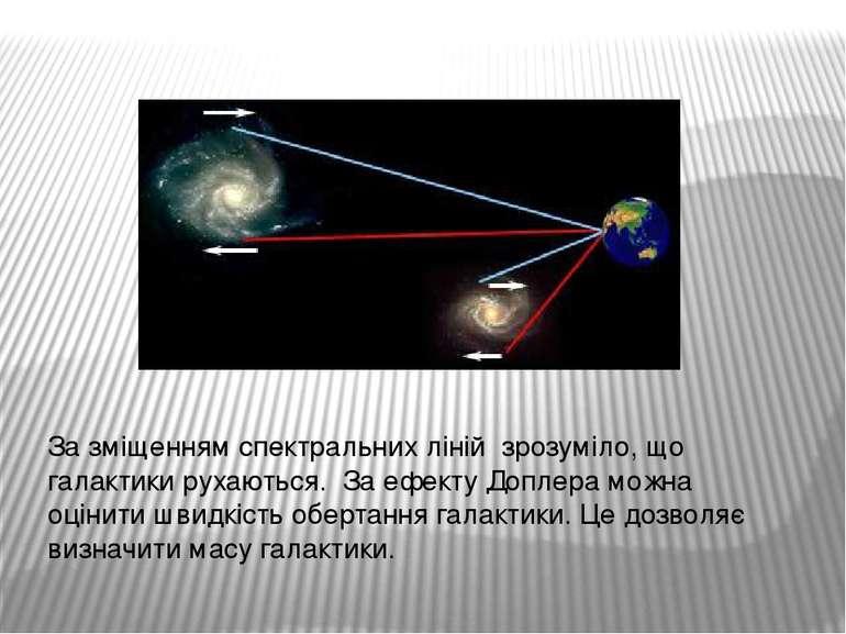 За зміщенням спектральних ліній зрозуміло, що галактики рухаються. За ефекту...
