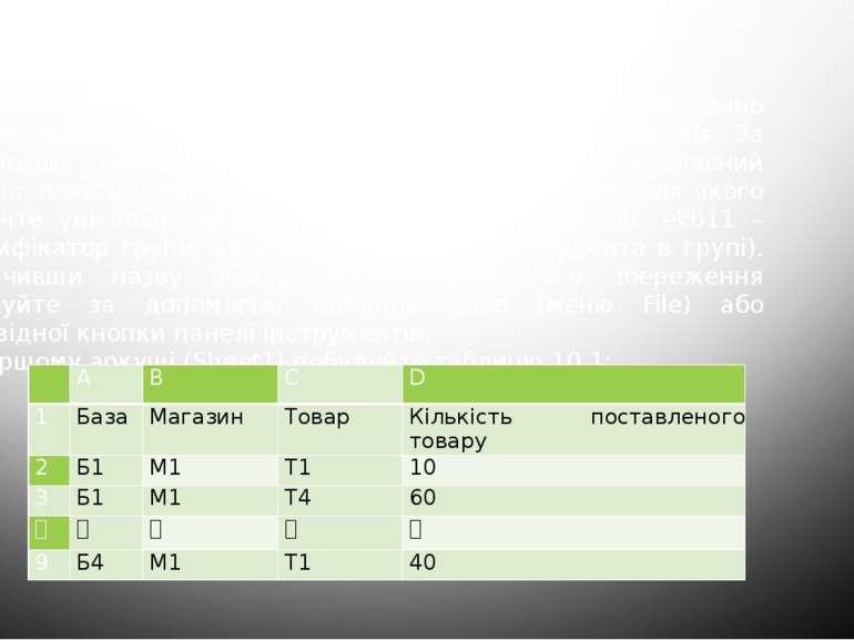 Практична робота Завдання 1. Після активізації середовища MS Excel у ньому ав...