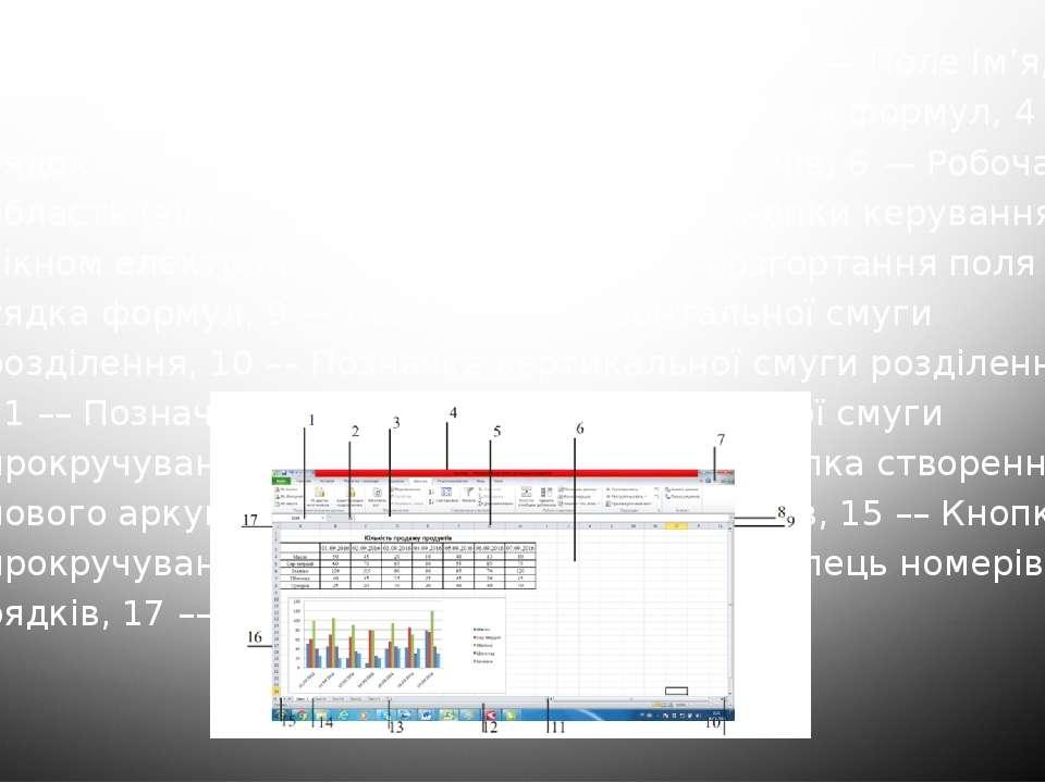 Структура вікна Microsoft Office Excel 2016: 1 — Поле Ім'я, 2 —Кнопка Вставле...