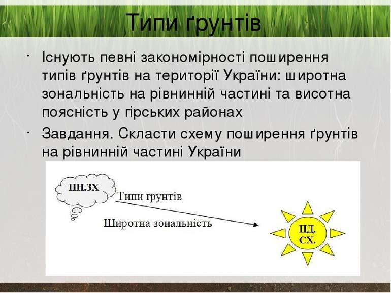 Типи ґрунтів Існують певні закономірності поширення типів ґрунтів на територі...