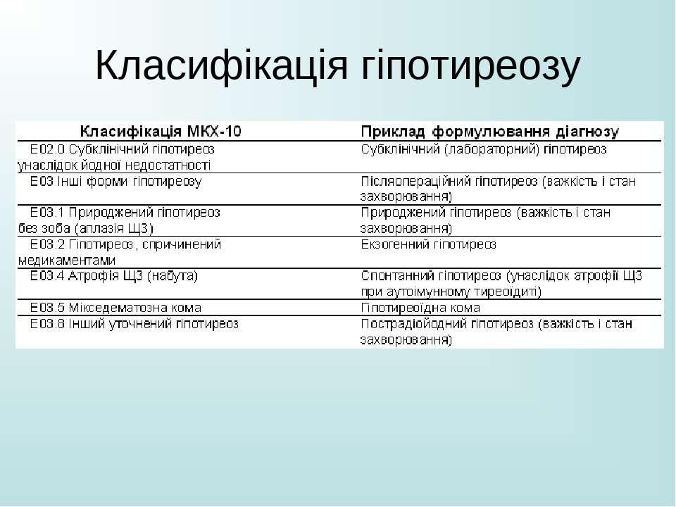 Класифікація гіпотиреозу