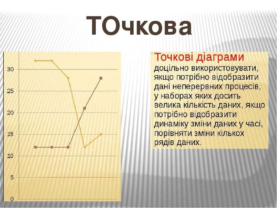 ТОчкова