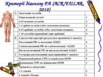 Критерії діагнозу РА (АСR/EULAR, 2010) А Залучення суглобів Один великий сугл...