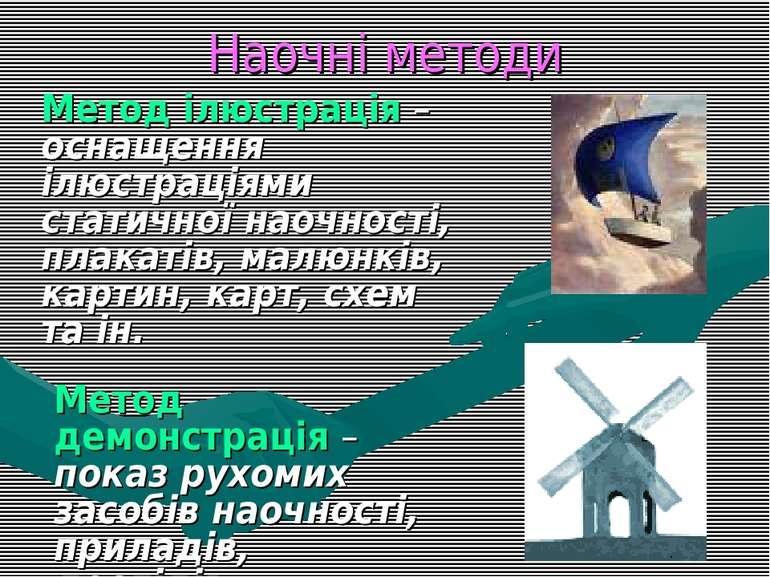 Наочні методи Метод ілюстрація – оснащення ілюстраціями статичної наочності, ...