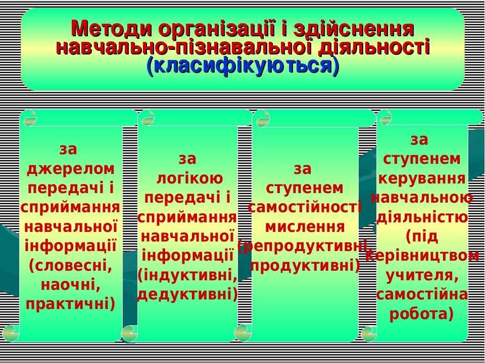 за джерелом передачі і сприймання навчальної інформації (словесні, наочні, пр...