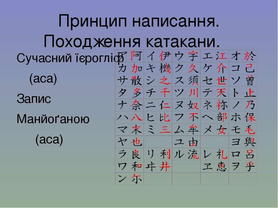 Принцип написання. Походження катакани. Сучасний їєрогліф 朝 (аса) Запис Манй...