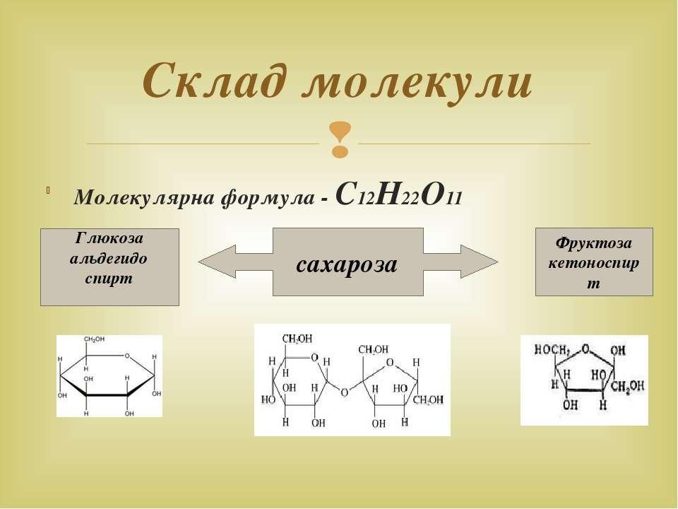 Молекулярна формула - С12Н22О11 Склад молекули сахароза Глюкоза альдегидо спи...