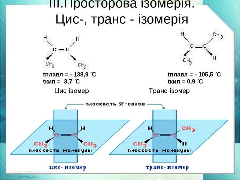 ІІІ.Просторова ізомерія. Цис-, транс - ізомерія
