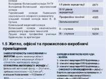 ПРОВІДНІ ЛІЦЕЇ, ПТУ Луцький педагогічний коледж імені А. Ю. Кримського Ківерц...
