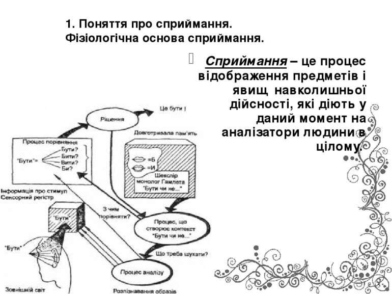 1. Поняття про сприймання. Фізіологічна основа сприймання. Сприймання – це пр...